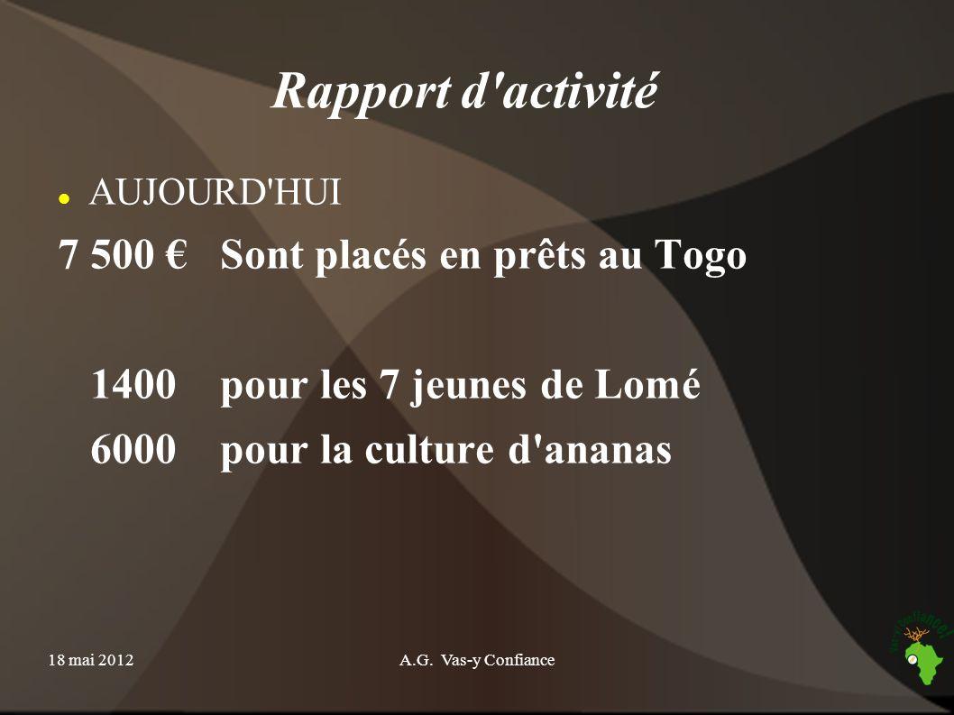18 mai 2012A.G. Vas-y Confiance Rapport d'activité AUJOURD'HUI 7 500 Sont placés en prêts au Togo 1400 pour les 7 jeunes de Lomé 6000 pour la culture