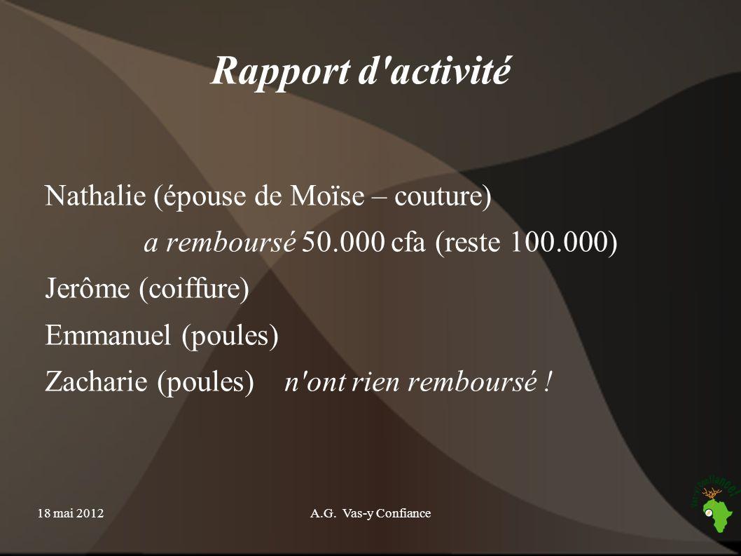 18 mai 2012A.G. Vas-y Confiance Rapport d'activité Nathalie (épouse de Moïse – couture) a remboursé 50.000 cfa (reste 100.000) Jerôme (coiffure) Emman