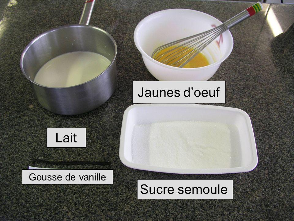 Lait Gousse de vanille Sucre semoule Jaunes doeuf