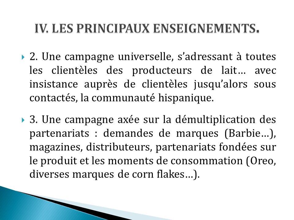 2. Une campagne universelle, sadressant à toutes les clientèles des producteurs de lait… avec insistance auprès de clientèles jusqualors sous contacté
