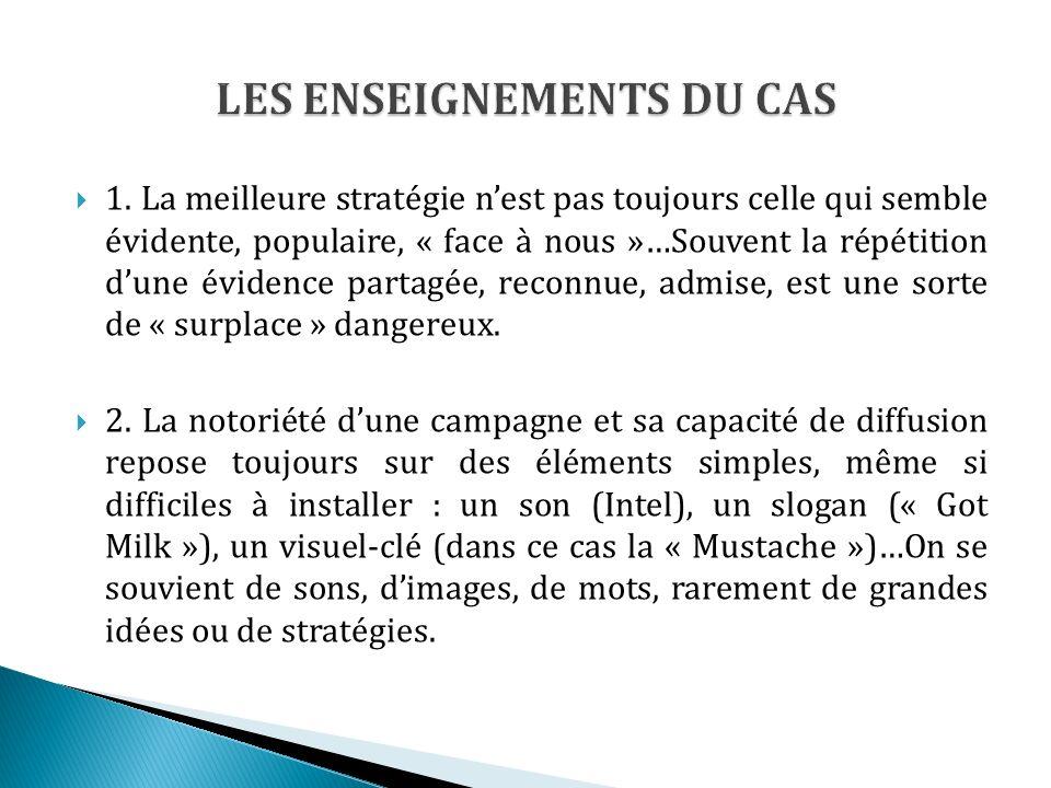 1. La meilleure stratégie nest pas toujours celle qui semble évidente, populaire, « face à nous »…Souvent la répétition dune évidence partagée, reconn