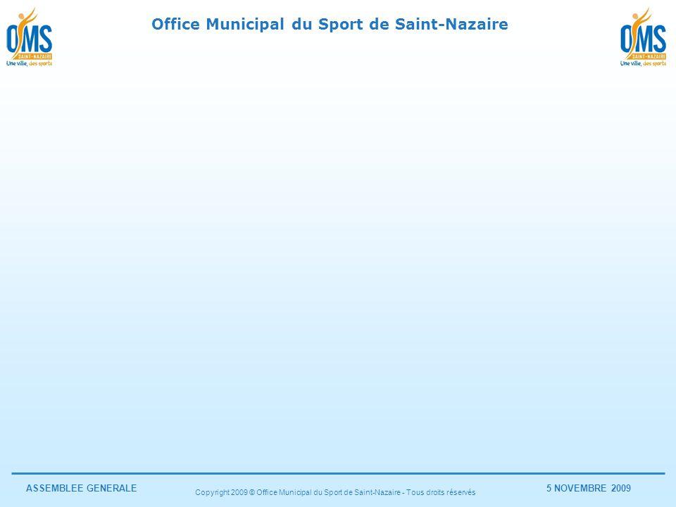 Office Municipal du Sport de Saint-Nazaire ASSEMBLEE GENERALE5 NOVEMBRE 2009 Copyright 2009 © Office Municipal du Sport de Saint-Nazaire - Tous droits réservés Restitution enquête FNOMS