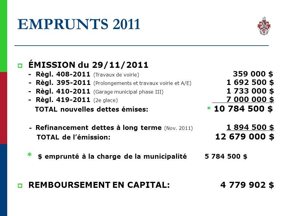 EMPRUNTS 2011 ÉMISSION du 29/11/2011 - Règl. 408-2011 (Travaux de voirie) 359 000 $ - Règl. 395-2011 (Prolongements et travaux voirie et A/E) 1 692 50