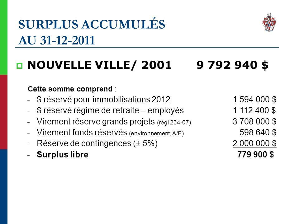 SURPLUS ACCUMULÉS AU 31-12-2011 NOUVELLE VILLE/ 2001 9 792 940 $ Cette somme comprend : - $ réservé pour immobilisations 2012 1 594 000 $ - $ réservé
