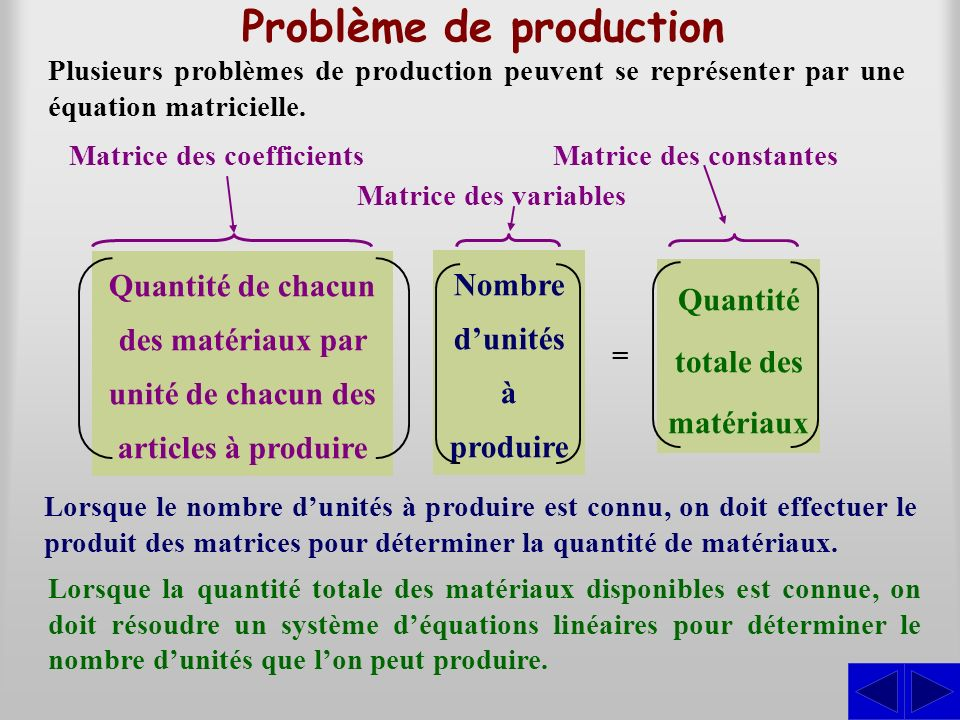 Problème de production Matrice des coefficients Matrice des variables Matrice des constantes =...... a 11 a 21 a m1...... a 12 a 22 a m2...... a 1n a