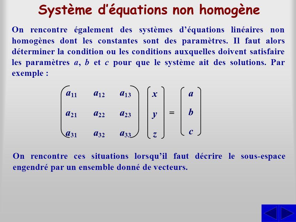 Système déquations non homogène On rencontre également des systèmes déquations linéaires non homogènes dont les constantes sont des paramètres. Il fau