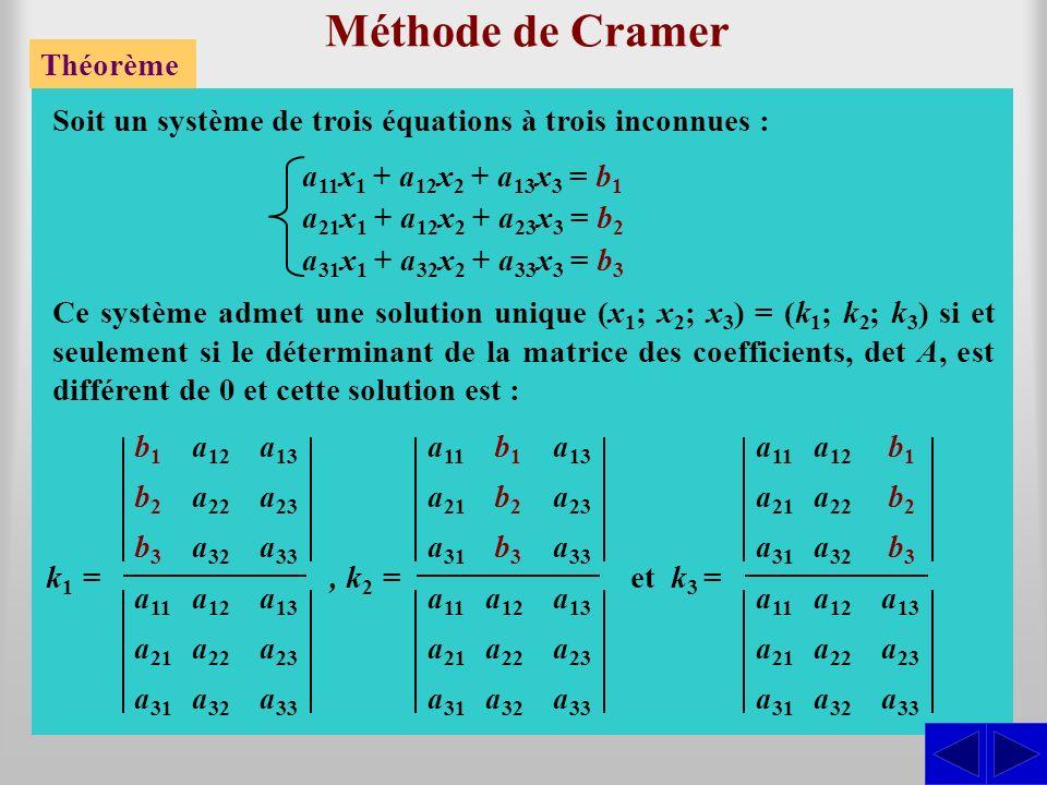 Méthode de Cramer Théorème Soit un système de trois équations à trois inconnues : a 11 x 1 + a 12 x 2 + a 13 x 3 = b 1 a 21 x 1 + a 12 x 2 + a 23 x 3