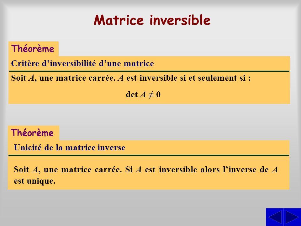 Matrice inversible Théorème Critère dinversibilité dune matrice Soit A, une matrice carrée. A est inversible si et seulement si : det A 0 Unicité de l