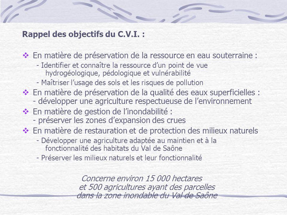 Actions engagées (suite) Opérations conduites par la Chambre dAgriculture de Haute-Saône : gestion des pratiques agricoles et maintien des prairies inondables dans le Val de Saône sinscrit dans le contexte du Contrat de Vallée inondable de la Saône et de la mise en œuvre du document dobjectif Natura 2000 autour des actions suivantes : Préservation de la qualité des eaux et appui à la contractualisation dengagements agri-environnementaux Expérimentation, diffusion de techniques agricoles adaptées Suivi-évaluation et accompagnement de la modification de pratiques « Agreau » en Pays Graylois