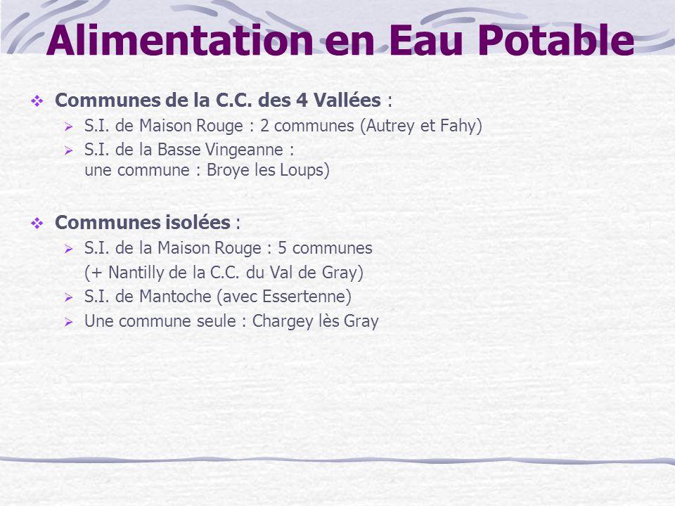 Épuration des eaux usées Communes de la CC des 4 Vallées : 2 communes au S.I.A.