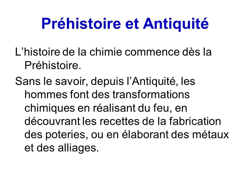 Préhistoire et Antiquité Lhistoire de la chimie commence dès la Préhistoire.