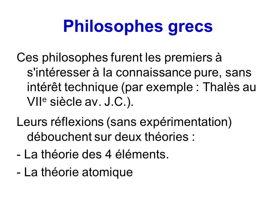 Philosophes grecs Ces philosophes furent les premiers à s'intéresser à la connaissance pure, sans intérêt technique (par exemple : Thalès au VII e siè