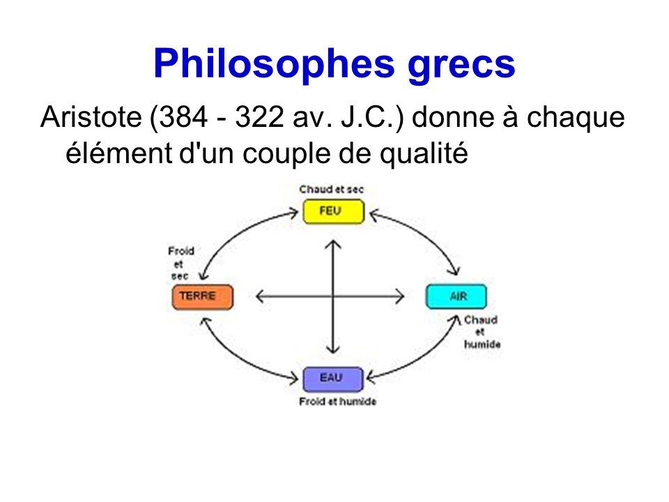 Philosophes grecs Aristote (384 - 322 av. J.C.) donne à chaque élément d'un couple de qualité