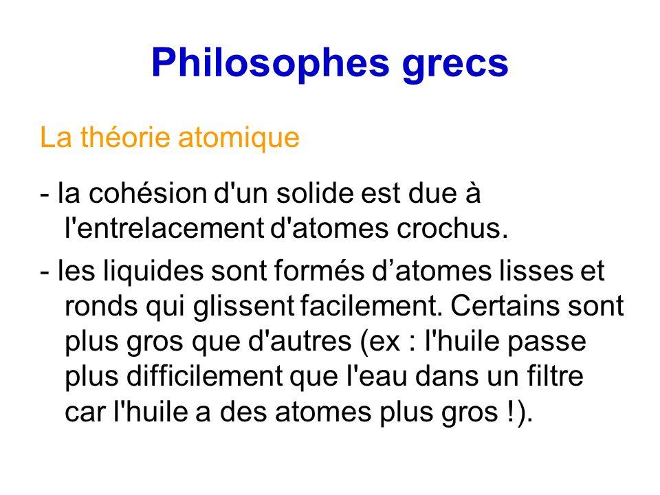 Philosophes grecs La théorie atomique - la cohésion d'un solide est due à l'entrelacement d'atomes crochus. - les liquides sont formés datomes lisses