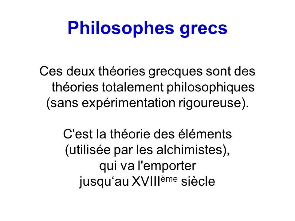Philosophes grecs Ces deux théories grecques sont des théories totalement philosophiques (sans expérimentation rigoureuse). C'est la théorie des éléme
