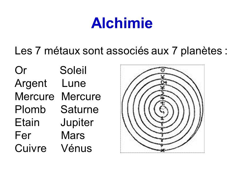 Alchimie Les 7 métaux sont associés aux 7 planètes : Or Soleil Argent Lune Mercure Plomb Saturne Etain Jupiter Fer Mars Cuivre Vénus