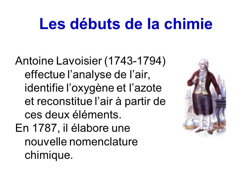 Les débuts de la chimie Antoine Lavoisier (1743-1794) effectue lanalyse de lair, identifie loxygène et lazote et reconstitue lair à partir de ces deux éléments.