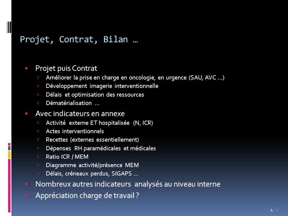 / 9 Projet puis Contrat Améliorer la prise en charge en oncologie, en urgence (SAU, AVC …) Développement imagerie interventionnelle Délais et optimisa