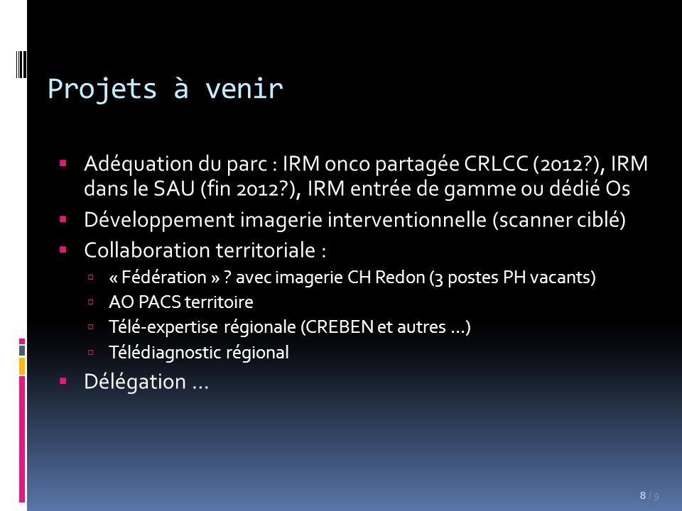 / 9 Adéquation du parc : IRM onco partagée CRLCC (2012?), IRM dans le SAU (fin 2012?), IRM entrée de gamme ou dédié Os Développement imagerie interventionnelle (scanner ciblé) Collaboration territoriale : « Fédération » .
