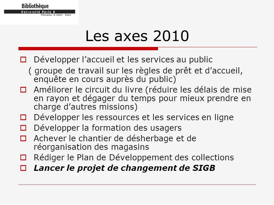 Les axes 2010 Développer laccueil et les services au public ( groupe de travail sur les règles de prêt et daccueil, enquête en cours auprès du public)