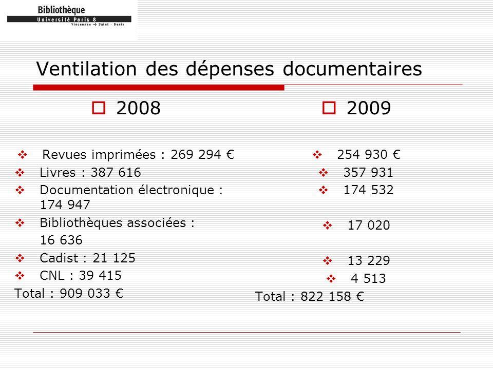 Deux chiffres symboliques Part des dépenses en documentation électronique sur le total des dépenses documentaires du SCD : 21,2 % (19,2 % en 2008) moyenne nationale : 21 % Dépense documentaire par étudiant inscrit à Paris 8 : 38,3 (42,4 en 2008) université dUtrecht : 193 (données 2007) université de Barcelone : 106 Nice : 57 université de Strasbourg : 81 Paris 10 : 41 Lyon 2 : 32