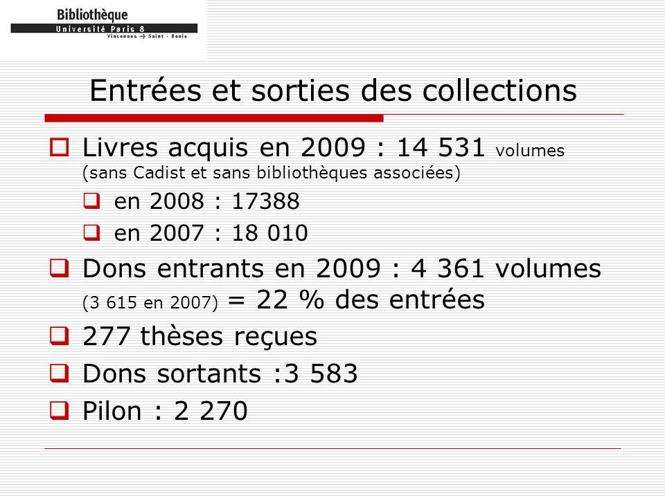 Entrées et sorties des collections Livres acquis en 2009 : 14 531 volumes (sans Cadist et sans bibliothèques associées) en 2008 : 17388 en 2007 : 18 0