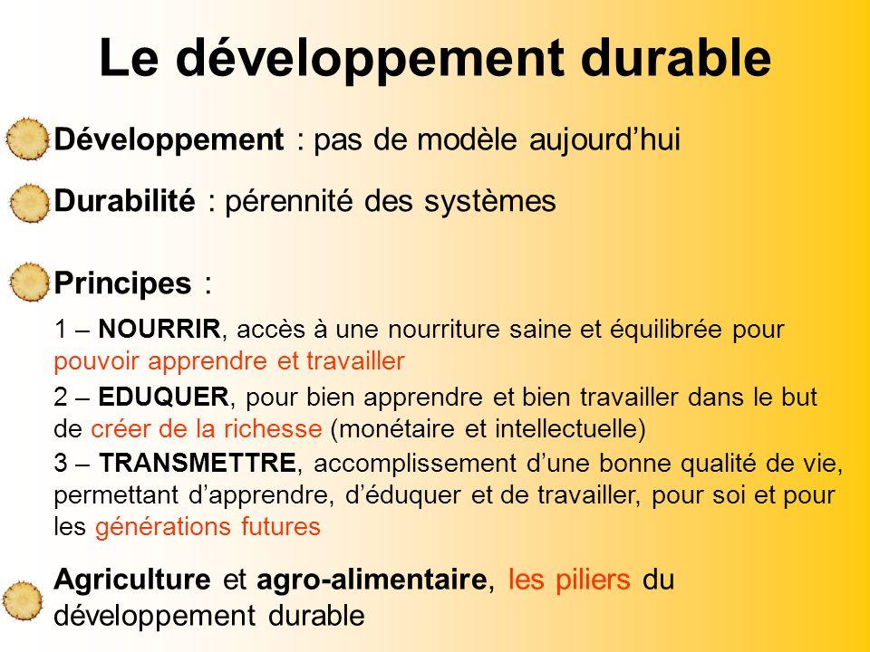 Le développement durable Développement : pas de modèle aujourdhui Durabilité : pérennité des systèmes Principes : 1 – NOURRIR, accès à une nourriture