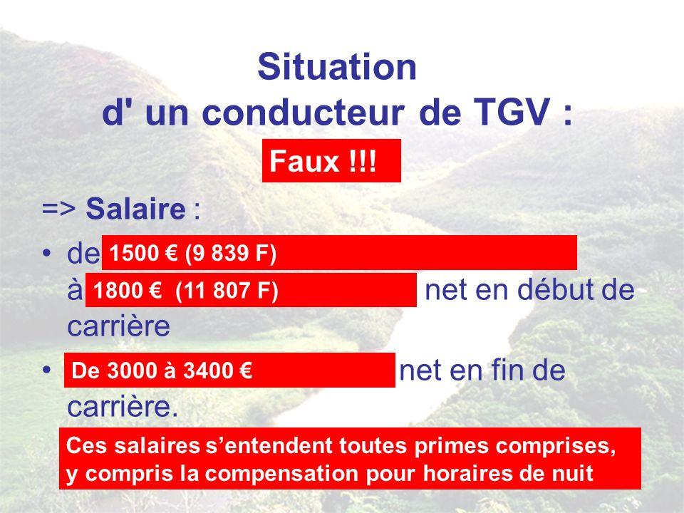 Situation d un conducteur de TGV : => Salaire : de 2 200 euros ( 14 431 FF) (2 smics) à 3 200 EUR ( 20 990 FF) net en début de carrière 4 880 EUR ( 32 000 FF) net en fin de carrière.
