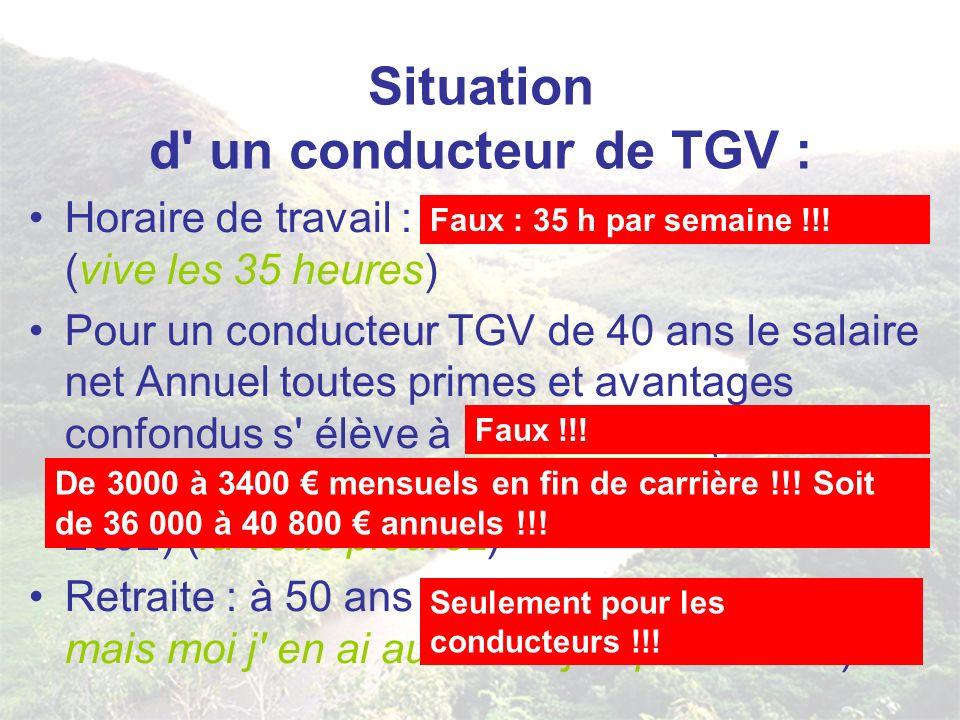 Situation d un conducteur de TGV : Horaire de travail : 25 heures par semaine (vive les 35 heures) Pour un conducteur TGV de 40 ans le salaire net Annuel toutes primes et avantages confondus s élève à 75 000 EUR (491 960 FF/an ou 40 916 F/mois) (source vie du rail 2002) (là vous pleurez) Retraite : à 50 ans (je ne sais pas pour vous mais moi j en ai au moins jusqu à 60 ans) Faux : 35 h par semaine !!.