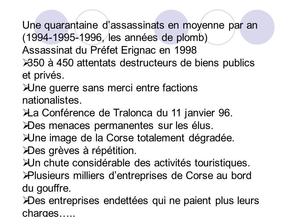 Une quarantaine dassassinats en moyenne par an (1994-1995-1996, les années de plomb) Assassinat du Préfet Erignac en 1998 350 à 450 attentats destructeurs de biens publics et privés.