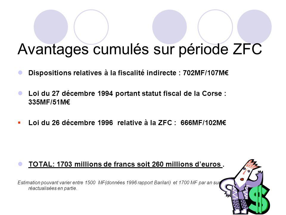 Avantages cumul é s sur p é riode ZFC Dispositions relatives à la fiscalité indirecte : 702MF/107M Loi du 27 décembre 1994 portant statut fiscal de la