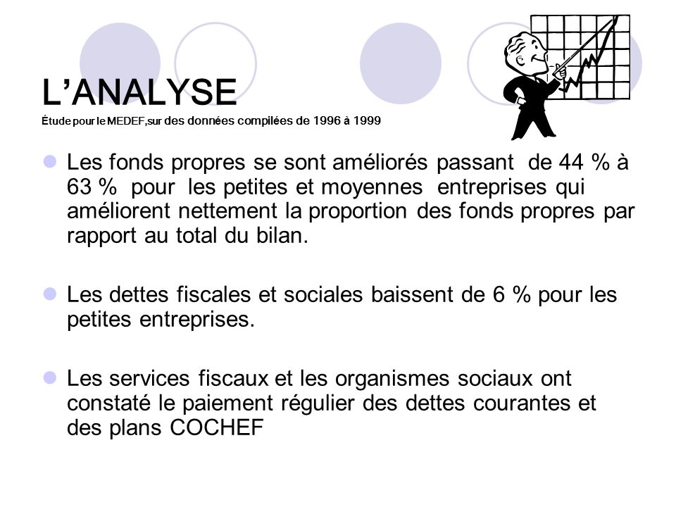 L ANALYSE É tude pour le MEDEF,sur des donn é es compil é es de 1996 à 1999 Les fonds propres se sont améliorés passant de 44 % à 63 % pour les petites et moyennes entreprises qui améliorent nettement la proportion des fonds propres par rapport au total du bilan.