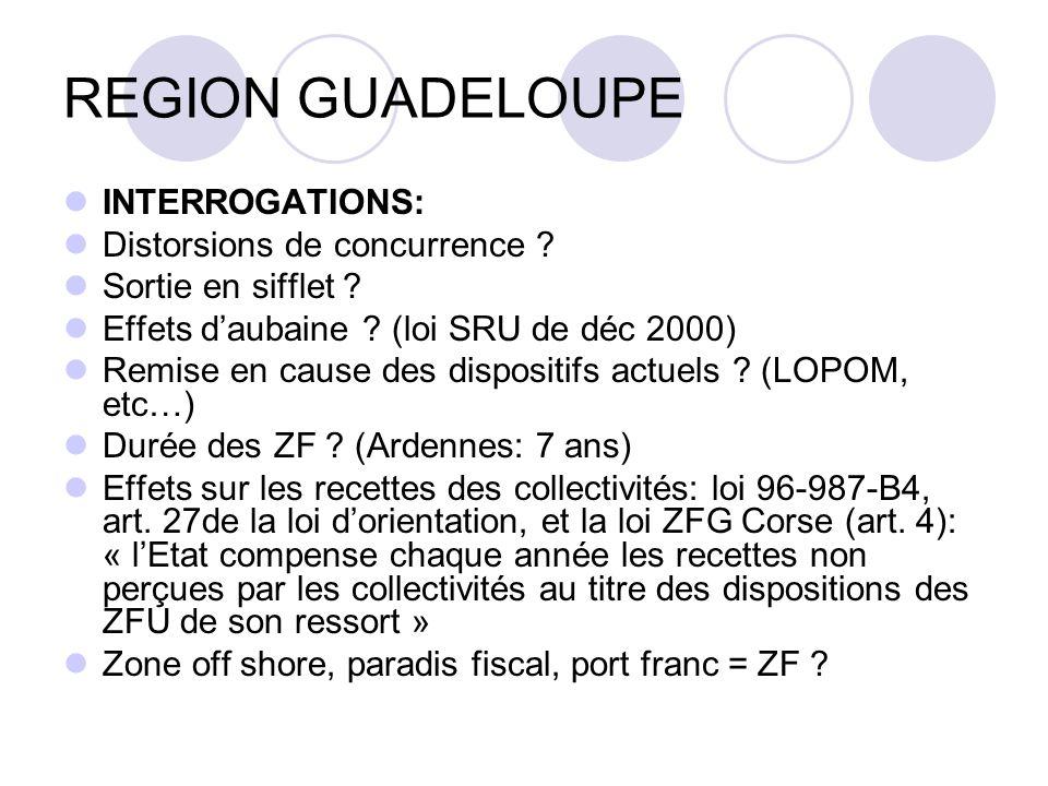 REGION GUADELOUPE INTERROGATIONS: Distorsions de concurrence ? Sortie en sifflet ? Effets daubaine ? (loi SRU de déc 2000) Remise en cause des disposi