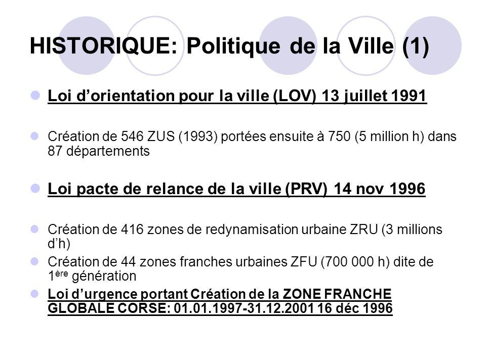 HISTORIQUE: Politique de la Ville (1) Loi dorientation pour la ville (LOV) 13 juillet 1991 Création de 546 ZUS (1993) portées ensuite à 750 (5 million