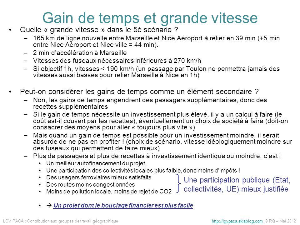 Quelle « grande vitesse » dans le 5è scénario ? –165 km de ligne nouvelle entre Marseille et Nice Aéroport à relier en 39 min (+5 min entre Nice Aérop