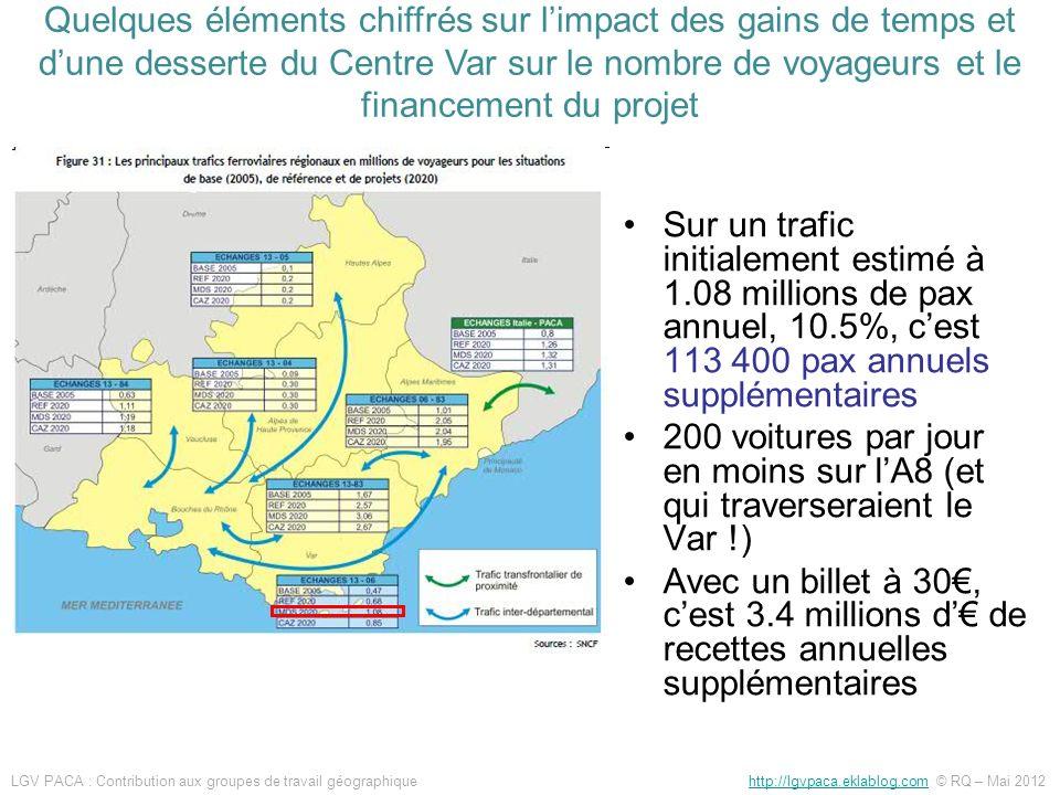 Sur un trafic initialement estimé à 1.08 millions de pax annuel, 10.5%, cest 113 400 pax annuels supplémentaires 200 voitures par jour en moins sur lA