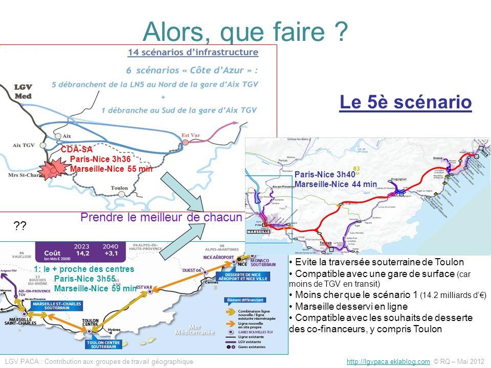 Alors, que faire ? 1: le + proche des centres Paris-Nice 3h55 Marseille-Nice 59 min CDA-SA Paris-Nice 3h36 Marseille-Nice 55 min ?? Prendre le meilleu