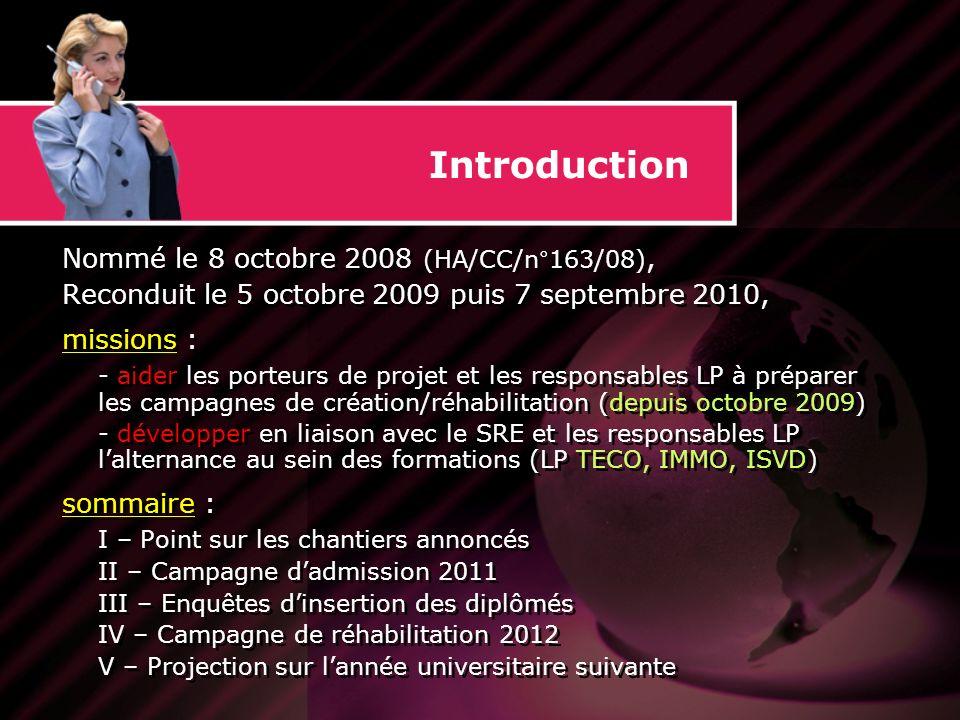 Introduction Nommé le 8 octobre 2008 (HA/CC/n°163/08), Reconduit le 5 octobre 2009 puis 7 septembre 2010, missions : - aider les porteurs de projet et les responsables LP à préparer les campagnes de création/réhabilitation (depuis octobre 2009) - développer en liaison avec le SRE et les responsables LP lalternance au sein des formations (LP TECO, IMMO, ISVD) sommaire : I – Point sur les chantiers annoncés II – Campagne dadmission 2011 III – Enquêtes dinsertion des diplômés IV – Campagne de réhabilitation 2012 V – Projection sur lannée universitaire suivante Nommé le 8 octobre 2008 (HA/CC/n°163/08), Reconduit le 5 octobre 2009 puis 7 septembre 2010, missions : - aider les porteurs de projet et les responsables LP à préparer les campagnes de création/réhabilitation (depuis octobre 2009) - développer en liaison avec le SRE et les responsables LP lalternance au sein des formations (LP TECO, IMMO, ISVD) sommaire : I – Point sur les chantiers annoncés II – Campagne dadmission 2011 III – Enquêtes dinsertion des diplômés IV – Campagne de réhabilitation 2012 V – Projection sur lannée universitaire suivante