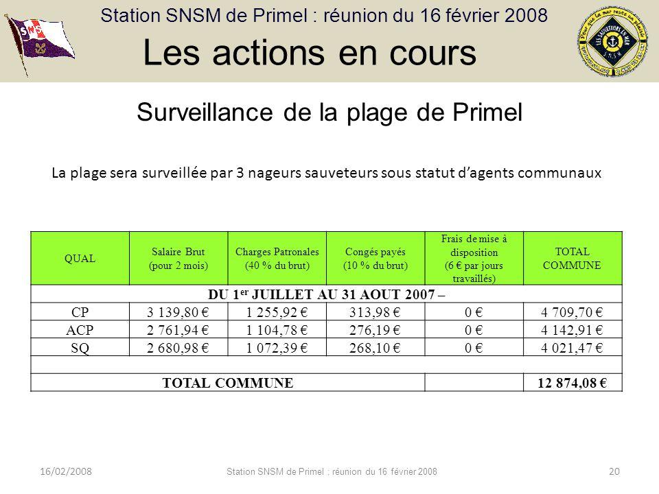 Station SNSM de Primel : réunion du 16 février 2008 16/02/2008 Station SNSM de Primel : réunion du 16 février 2008 20 Surveillance de la plage de Primel QUAL Salaire Brut (pour 2 mois) Charges Patronales (40 % du brut) Congés payés (10 % du brut) Frais de mise à disposition (6 par jours travaillés) TOTAL COMMUNE DU 1 er JUILLET AU 31 AOUT 2007 – CP3 139,80 1 255,92 313,98 0 4 709,70 ACP2 761,94 1 104,78 276,19 0 4 142,91 SQ2 680,98 1 072,39 268,10 0 4 021,47 TOTAL COMMUNE12 874,08 La plage sera surveillée par 3 nageurs sauveteurs sous statut dagents communaux Les actions en cours