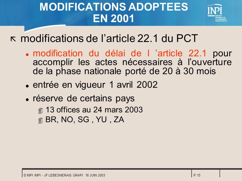 © INPI INPI - JF LEBESNERAIS GRAPI 18 JUIN 2003P.15 MODIFICATIONS ADOPTEES EN 2001 ã modifications de larticle 22.1 du PCT l modification du délai de