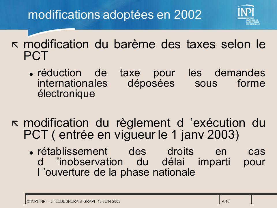 © INPI INPI - JF LEBESNERAIS GRAPI 18 JUIN 2003P.16 modifications adoptées en 2002 ã modification du barème des taxes selon le PCT l réduction de taxe