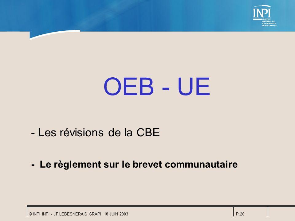 © INPI INPI - JF LEBESNERAIS GRAPI 18 JUIN 2003P.20 OEB - UE - Les révisions de la CBE - Le règlement sur le brevet communautaire