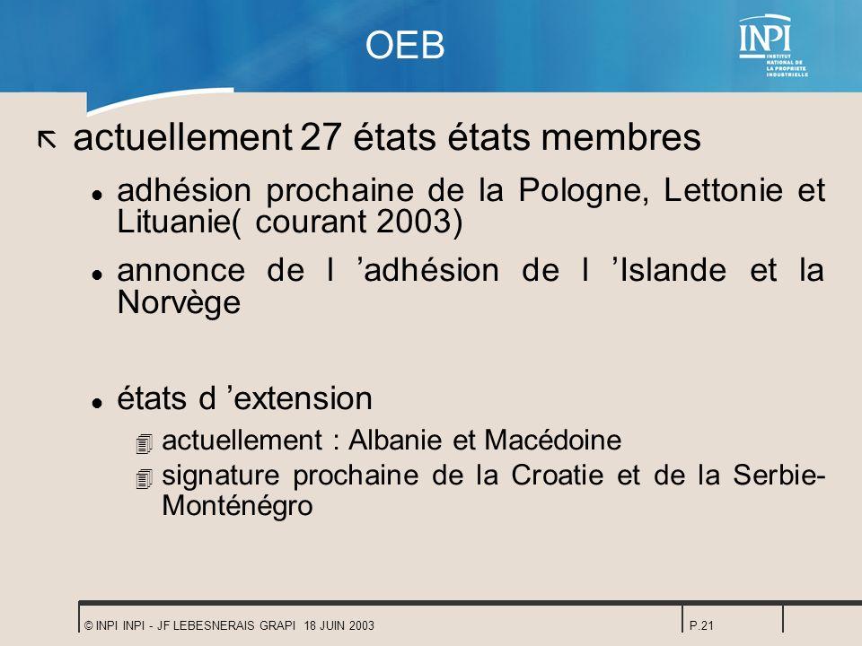 © INPI INPI - JF LEBESNERAIS GRAPI 18 JUIN 2003P.21 OEB ã actuellement 27 états états membres l adhésion prochaine de la Pologne, Lettonie et Lituanie