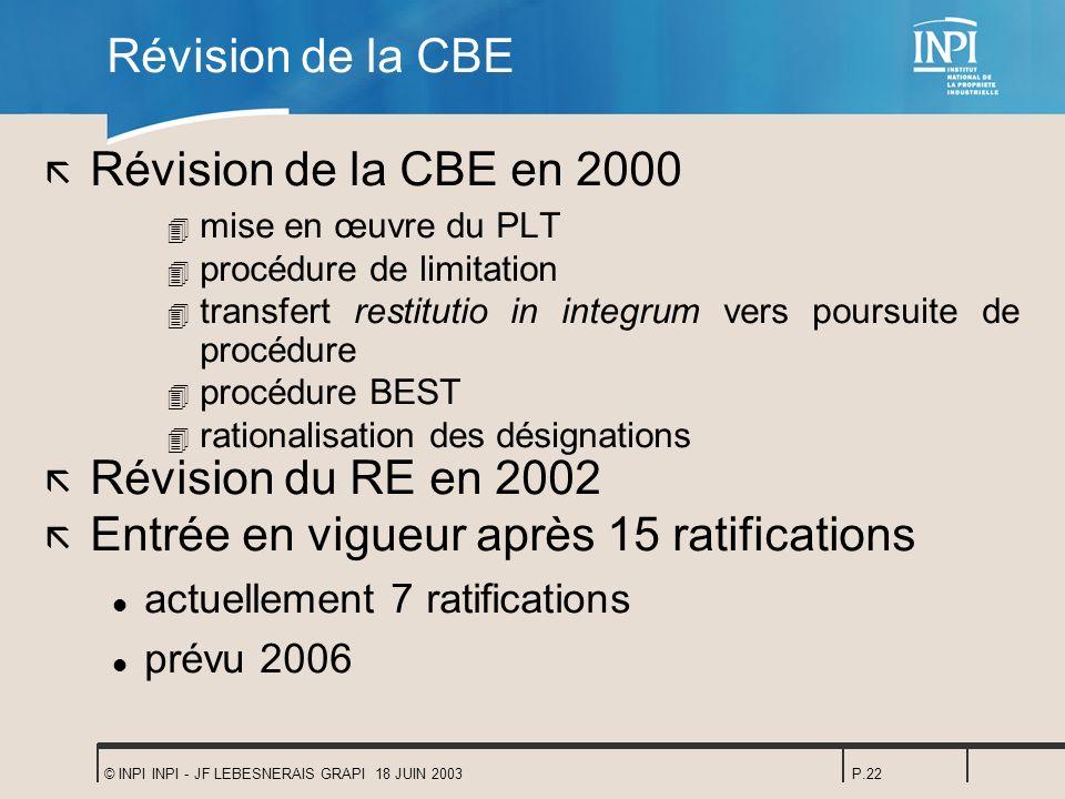 © INPI INPI - JF LEBESNERAIS GRAPI 18 JUIN 2003P.22 Révision de la CBE ã Révision de la CBE en 2000 4 mise en œuvre du PLT 4 procédure de limitation 4
