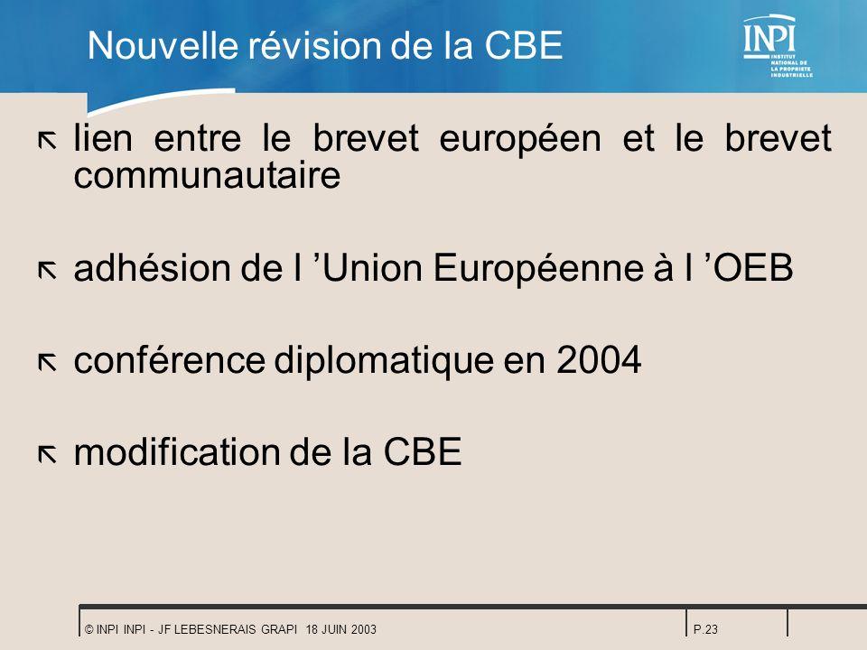 © INPI INPI - JF LEBESNERAIS GRAPI 18 JUIN 2003P.23 Nouvelle révision de la CBE ã lien entre le brevet européen et le brevet communautaire ã adhésion