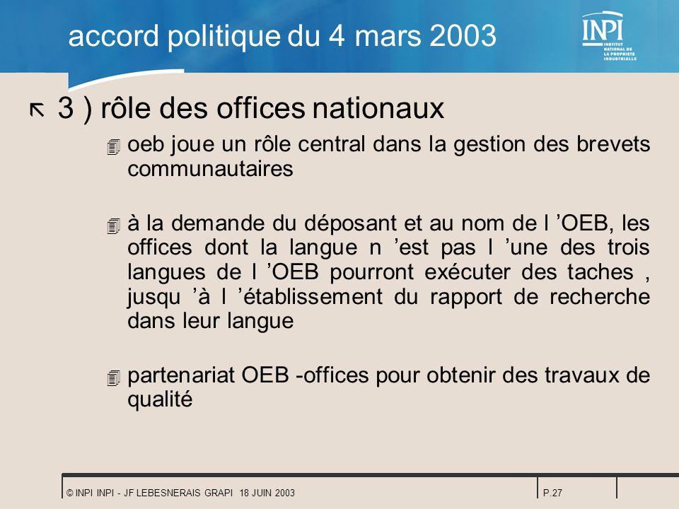 © INPI INPI - JF LEBESNERAIS GRAPI 18 JUIN 2003P.27 accord politique du 4 mars 2003 ã 3 ) rôle des offices nationaux 4 oeb joue un rôle central dans l