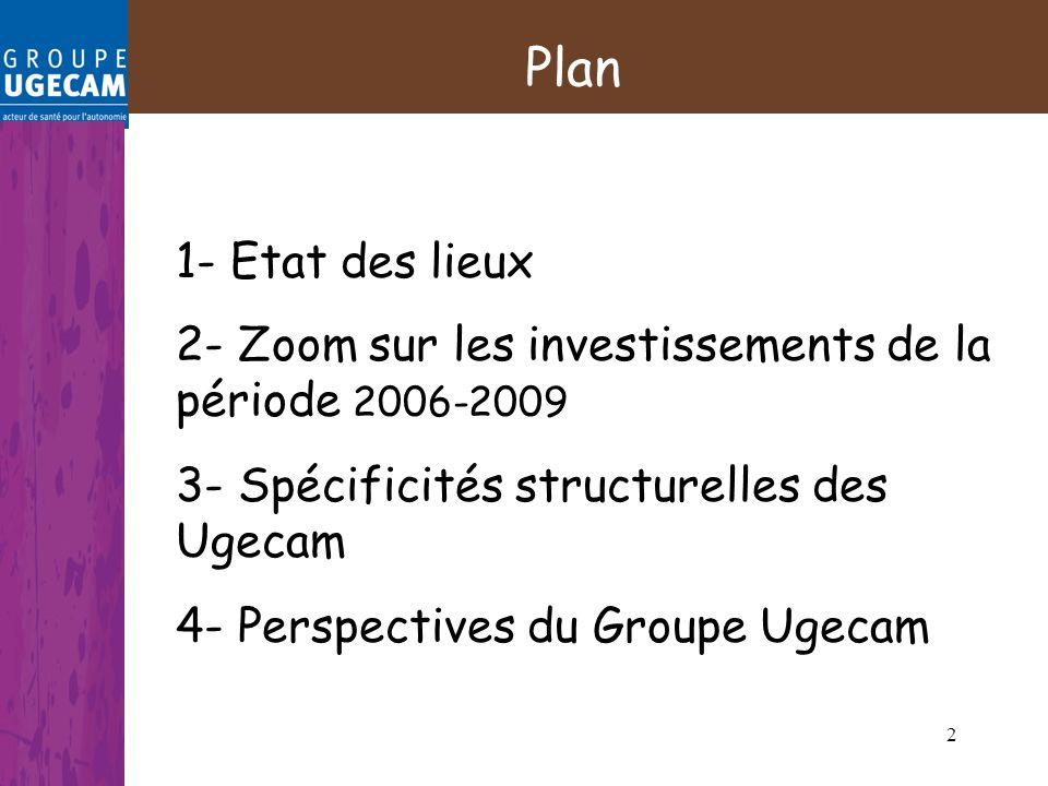 2 Plan 1- Etat des lieux 2- Zoom sur les investissements de la période 2006-2009 3- Spécificités structurelles des Ugecam 4- Perspectives du Groupe Ugecam