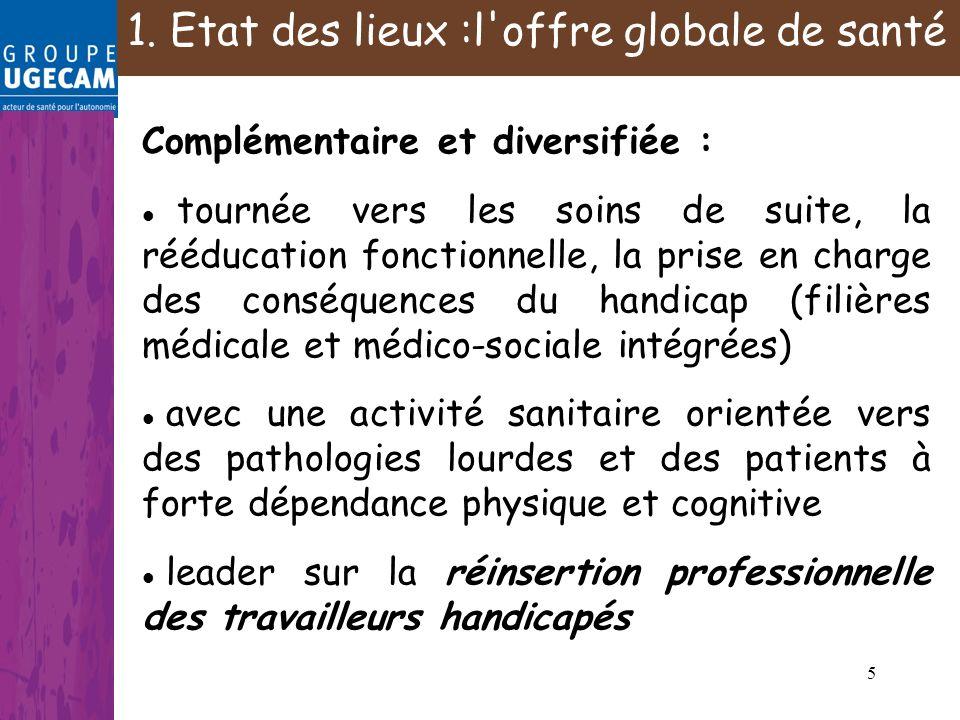 5 1. Etat des lieux :l'offre globale de santé Complémentaire et diversifiée : tournée vers les soins de suite, la rééducation fonctionnelle, la prise