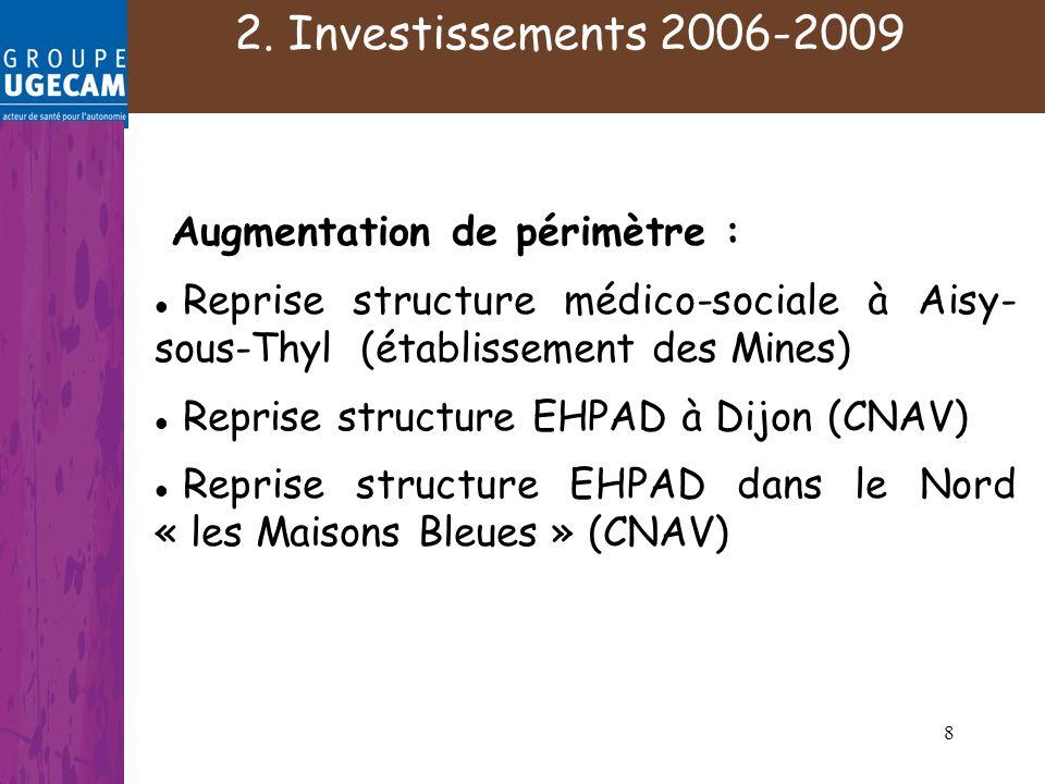 8 Plan Augmentation de périmètre : Reprise structure médico-sociale à Aisy- sous-Thyl (établissement des Mines) Reprise structure EHPAD à Dijon (CNAV) Reprise structure EHPAD dans le Nord « les Maisons Bleues » (CNAV) 2.