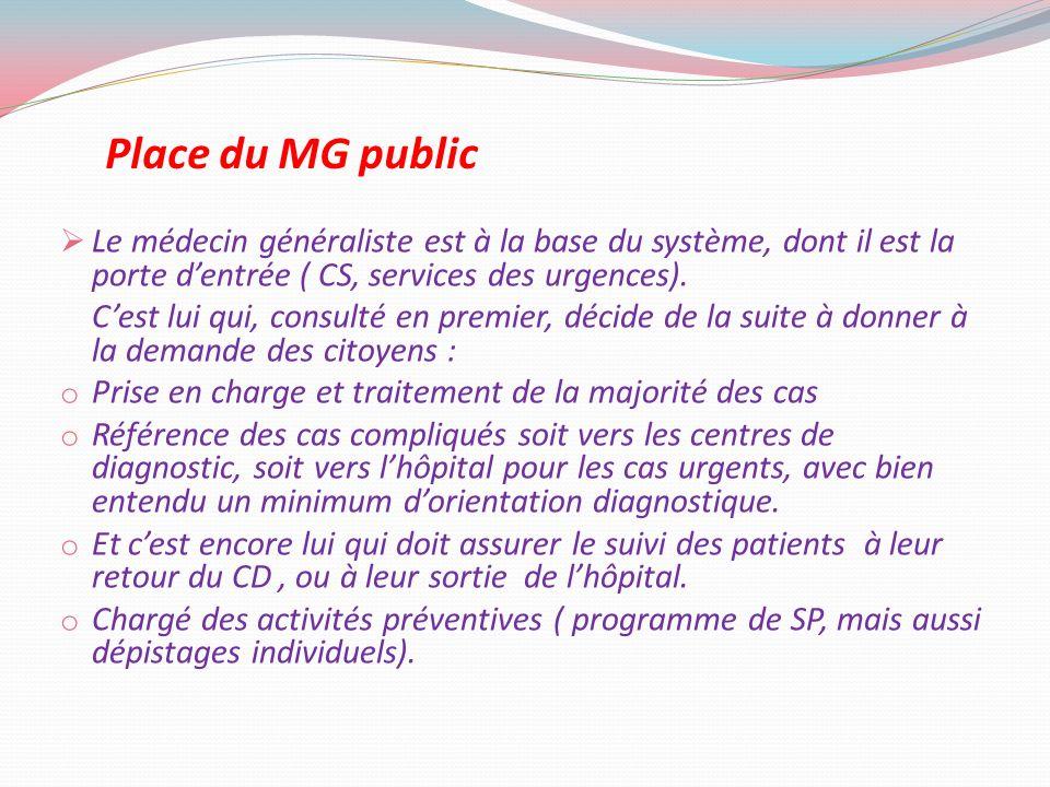 Place du MG public Le médecin généraliste est à la base du système, dont il est la porte dentrée ( CS, services des urgences). Cest lui qui, consulté
